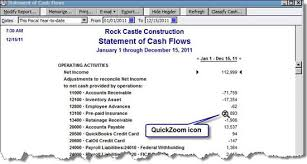 What Is A Cash Flow Report Profit Loss Report Versus Statement Of Cash Flows Chiampou