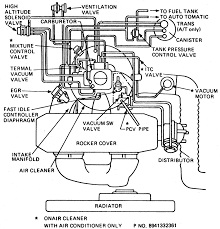repair guides vacuum diagrams vacuum diagrams autozone com 1985 and 1986 fwd i mark 4xc1 u engine