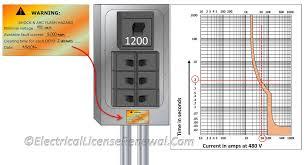 Arc Flash Ppe Chart 2017 110 16 Arc Flash Hazard Warning Service Equipment