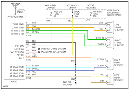 2004 chevy silverado 2500hd radio wiring diagram the wiring 2001 chevy silverado wiring diagram diagrams