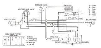 honda xr 80 wiring diagram wiring diagram