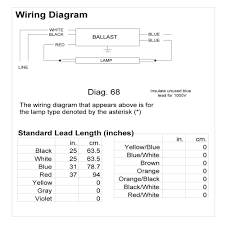 advance t5 ballast wiring diagram solidfonts t5ho ballast wiring diagram diagrams 4 bulb fluorescent fixture