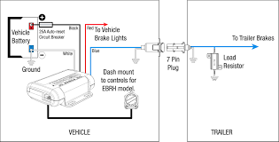 wiring diagram trailer brake controller fresh break away systems of Simple Wiring Diagrams wiring diagram trailer brake controller fresh break away systems of curt