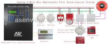 cl a fire alarm wiring car wiring diagram download tinyuniverse co Simplex 4020 Wiring Diagram wiring diagram for fire alarm system wirdig readingrat net cl a fire alarm wiring fire alarm wiring diagram wiring diagram and schematic design, simplex 4020 control panel wiring diagram