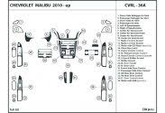 2010 chevy bu interior fuse box diagram 2003 classic 2005 2003 chevy bu classic fuse box diagram 2004 2010 interior block and schematic diagrams o wiring