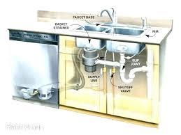 install sink drain pipe kitchen sink plumbing with dishwasher do plumbers install dishwasher kitchen sink drain install sink drain pipe install kitchen