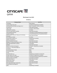 partint list 2016 cityscape qatar