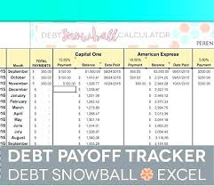 Credit Card Payment Plan Credit Card Payoff Plan Template