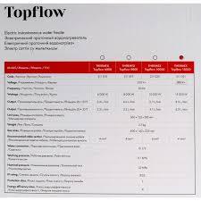 <b>Водонагреватель</b> проточный <b>Thermex Topflow</b> 15000 в Москве ...