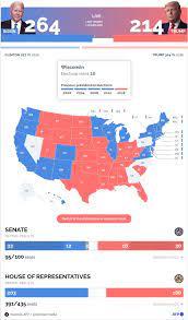THE STANDARD - เกาะติด #เลือกตั้งสหรัฐ2020...