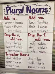 Plural Nouns Anchor Chart Noun Anchor Charts Teaching