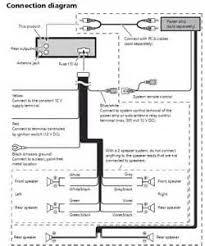 similiar pioneer car stereo wiring diagram keywords pioneer super tuner wiring harness diagram likewise pioneer deh wiring