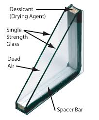 std double pane2 modern day insulated glass