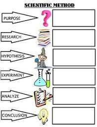 38 Logical Scientific Method Chart Blank