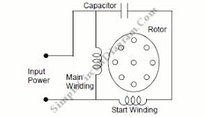 permanent split capacitor motor wiring diagram classification of Run Capacitor Wiring Diagram Air Conditioner permanent split capacitor motor wiring diagram permanent split capacitor capacitor run ac induction motor Central Air Conditioner Wiring Diagram