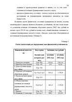 Анализ финансового состояния предприятия инд id  Дипломная Анализ финансового состояния предприятия индустрии гостеприимства 52