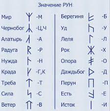картинки руны славянские