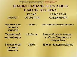 Экономическое развитие России в первой половине xix века  Экономика россии в 19 веке реферат