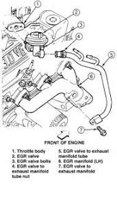 similiar saturn engine diagram keywords ford egr system diagram 1996 saturn 1 9 engine diagrams get