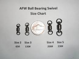 Afw Leader Sleeves Size Chart Components Terminal Tackle
