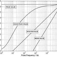 emi engine diagram wiring diagram user emi engine diagram wiring diagram mega emi engine diagram
