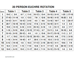 Euchre Rotation Charts 16 20 People Pdf Party Card Games