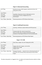 Ipcc Audit Charts Suggestive Study Pattern For Ca Ipce Group 2 Exams