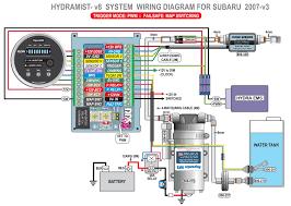 a hydra wiring diagram for 2013 a automotive wiring diagrams hydramist v8 2007 v3