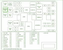 car wiring 2005 kia amanti fuse box diagram sorento 2007 2009 kia sorento fuse box diagram at 2006 Kia Sorento Interior Fuse Box Diagram