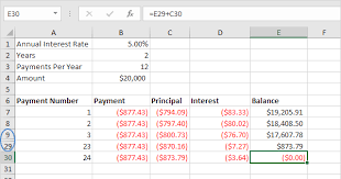 car loan amortization chart loan amortization schedule in excel easy excel tutorial