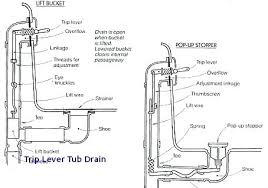 bathtub drain lever bathtub drain lever 7 bathtub plumbing installation drain diagrams trip lever tub drain