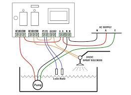 septic tank pump wiring diagram wiring diagram schematics water well pump wiring diagram diagram