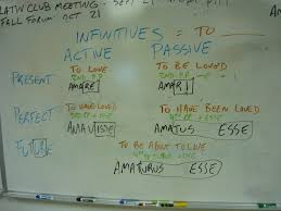 Latin Infinitives Chart Latin Iii Grammar All Things Latin At Milton Hs