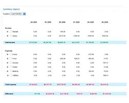 Personal Household Budget Simple Personal Budget Spreadsheet Household Budget Spreadsheet