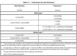 Pipe Wall Thickness Tolerance Chart Api 5l Pipe Complete Specification Based 45th Latest Edition