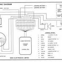vehicle alarm wiring diagram schematic wiring diagram and schematics spy car alarm wiring diagram wiring library rh 44 skriptoase de avital alarm system wiring diagram