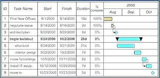 Progress Tracker Excel Template Student Grade Tracker Excel