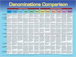 Differences Between Denominations Chart Amazon In Buy Denominations Comparison Chart Book Online At
