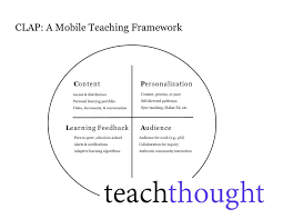 characteristics of education  making the shift to mobile first teaching