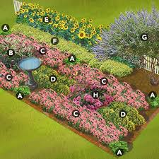 Small Picture Create a Garden for Pollinators 4 Regional Plans