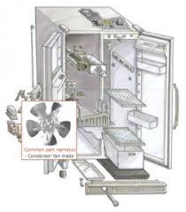 refrigerator diagram refrigerant flow schematic a to design Refrigerator Schematic Diagram plain refrigerator diagram refrigerator side by diagram throughout ideas refrigeration schematic diagram