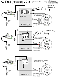cdi box wiring diagram for ac wiring library 5 pin cdi wiring diagram 6 pin cdi wiring diagram lovely 5 box the chinese atv