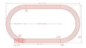 Track And Field Conversion Chart 400m Running Track Dimensions Drawings Dimensions Guide