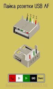 Электро: лучшие изображения (10) | Электронная схема ...