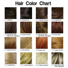 Dark Brown Red Hair Color Chart Chart Of Hair Colors Hairstyle Blog