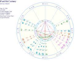 Paul Mccartney Birth Chart Paul Mccartney Astrology Natal Horoscope Report And Birth Chart