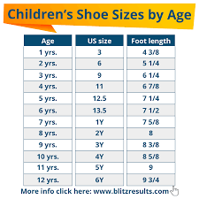 Age And Shoe Size Chart Childrens Shoe Sizes By Age Toddler Shoe Size Chart Shoe