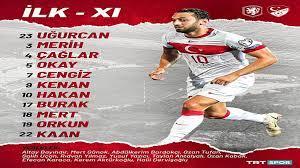 Hollanda Türkiye maçı canlı izle TRT 1 4K Şifresiz Canlı yayın izle - Haber  Entel