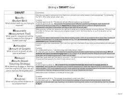 Career Goal Examples For Resume Career Goal For Resume Examples Example Objective Sample Of 44