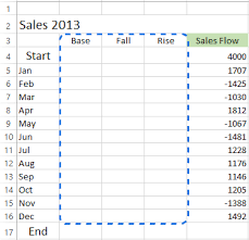 Data For Waterfall Chart How To Create Waterfall Chart In Excel 2016 2013 2010